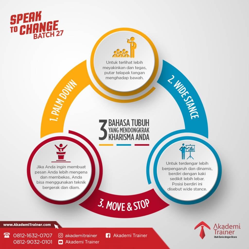 3 Bahasa Tubuh Sederhana Yang Mendongkrak Otoritas & Kharisma Anda - Corporate Training Indonesia