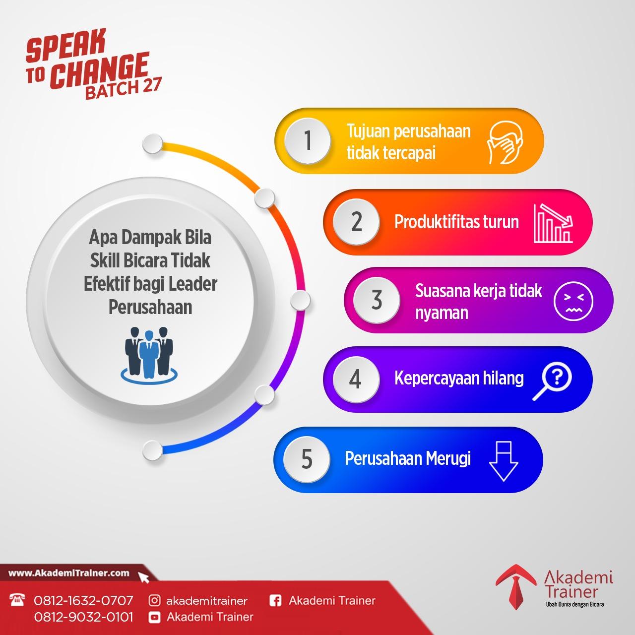 Corporate Training Indonesia - Dampak Bicara Kurang Efektif