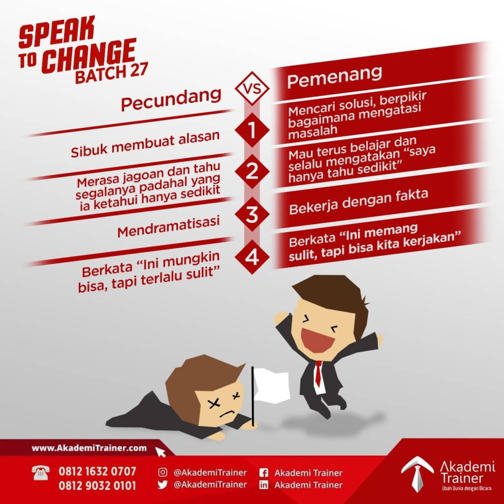 Pemenang VS Pecundang CorporateTrainingIndonesia