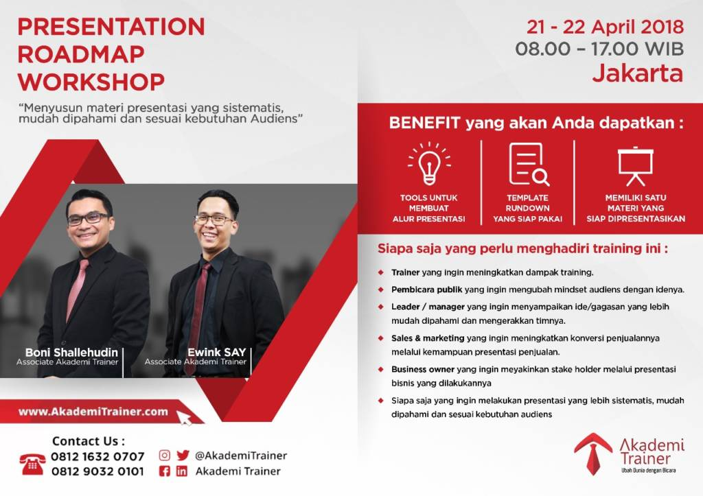 roadmap Pelatihan Mendesain Program Training Terbaik di Jakarta Corporate Training Indonesia
