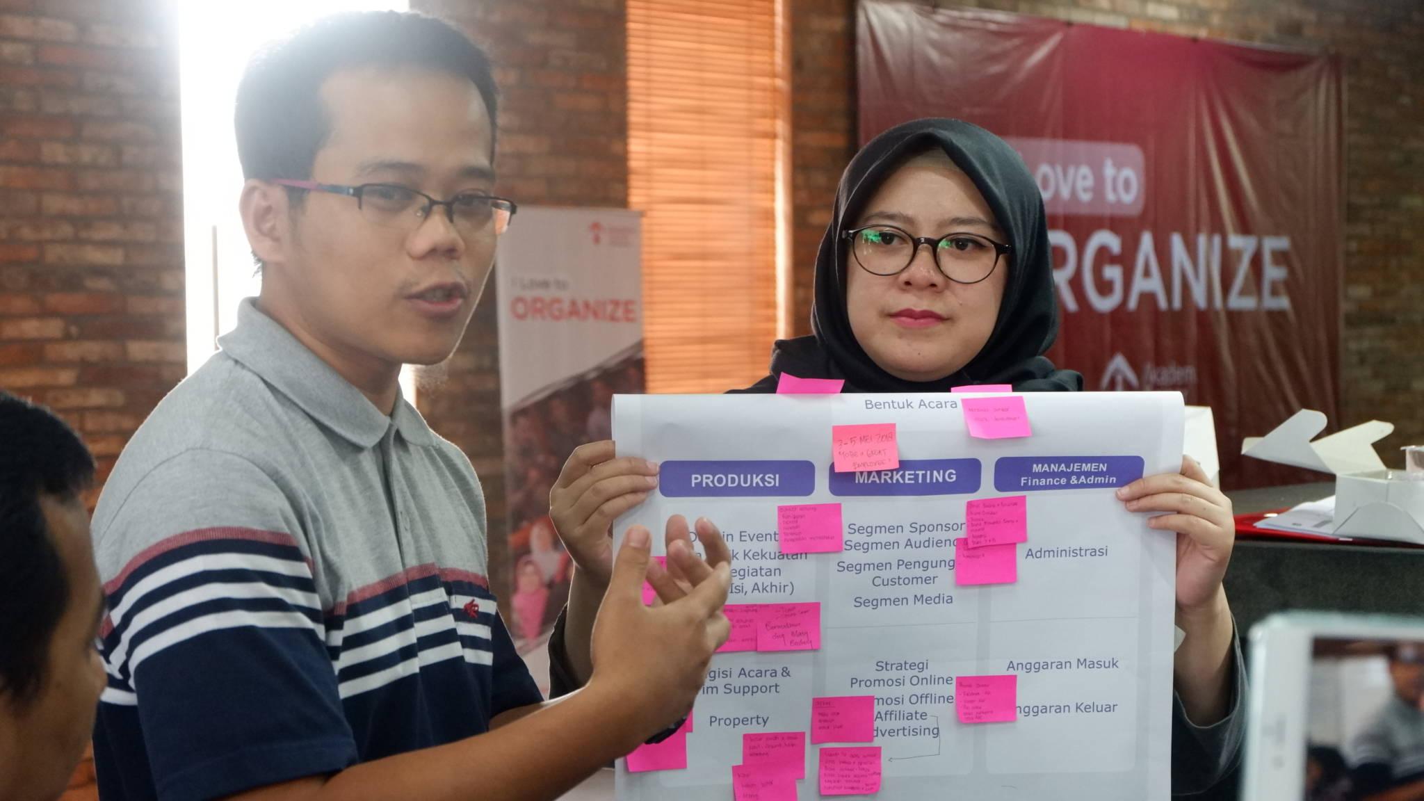 Membangun Keterampilan Mendengarkan pada Tenaga Penjualan - Corporate Training Indonesia (2)