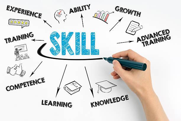 Skill yang Powerful Di Era Milenials - Corporate Training Indonesia